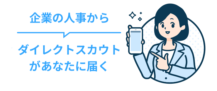 スマートフォン用の画像