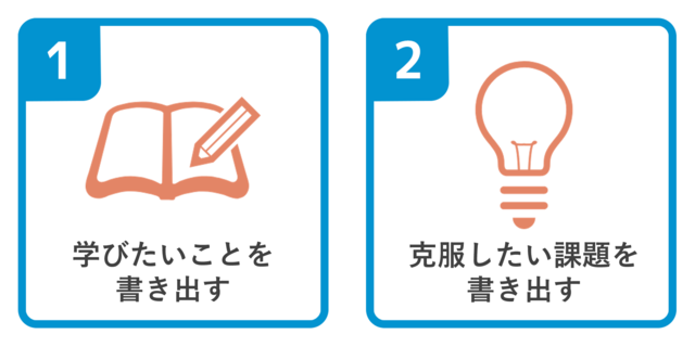 インターンでの目標設定のポイントの画像