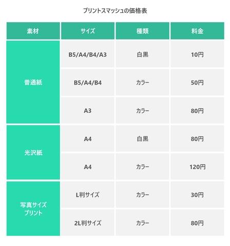 プリントスマッシュの価格表を表した図