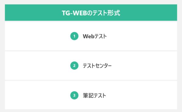 TG-WEBのテスト形式
