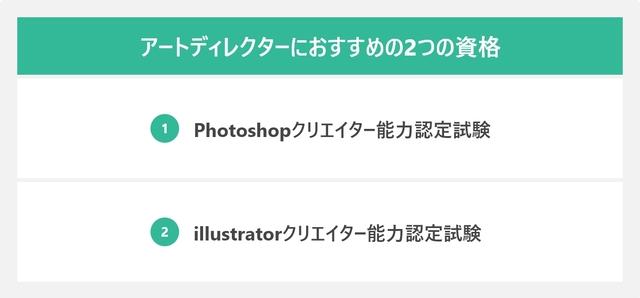 アートディレクターにおすすめの2つの資格を表した図