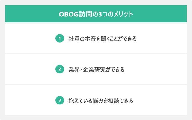 OBOG訪問の3つのメリットをまとめた図