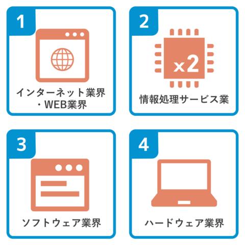 IT業界の4つの分類