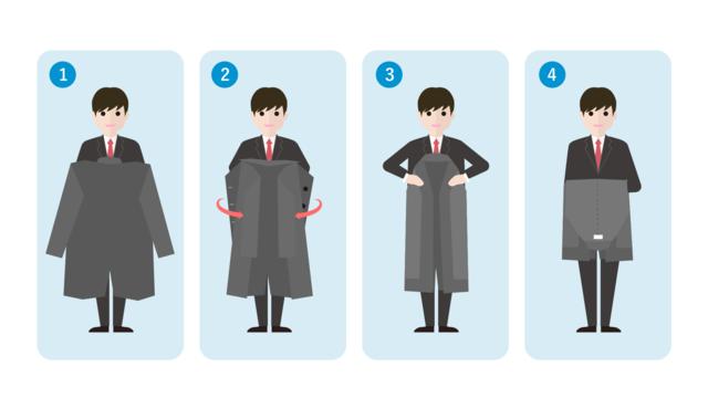 コートを畳む順序のイラスト