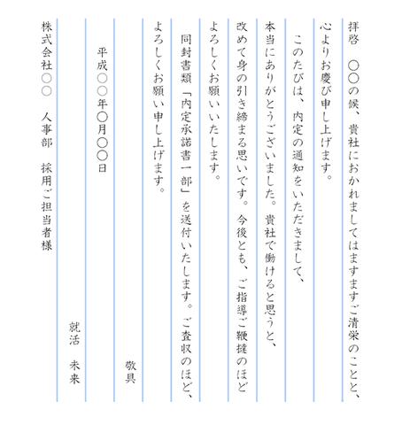 手書きの添え状の画像