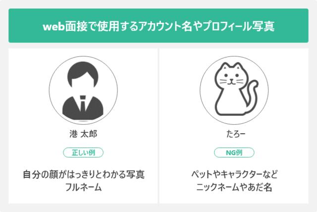 web面接で使用するアカウント名やプロフィール写真の図