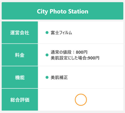 CityPhotoStation
