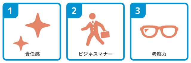 求められる基本的な3つの業務遂行能力の画像