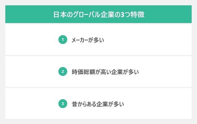 日本のグローバル企業の3つ特徴を表した図