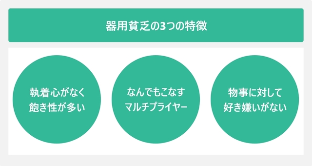 器用貧乏の3つの特徴を表した図