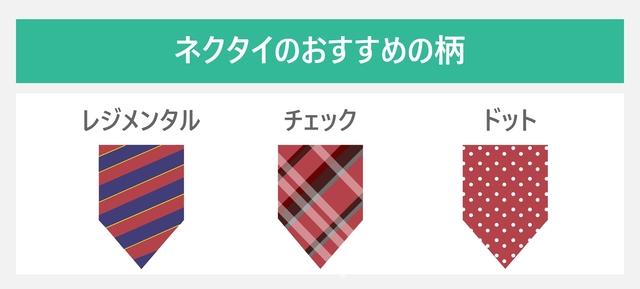 ネクタイおすすめの柄