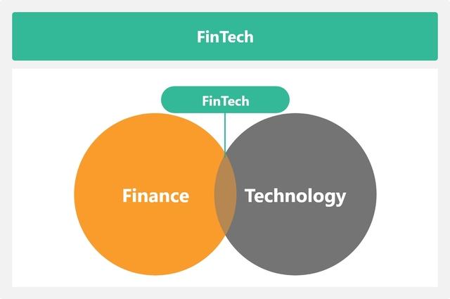 FinTechを表した図